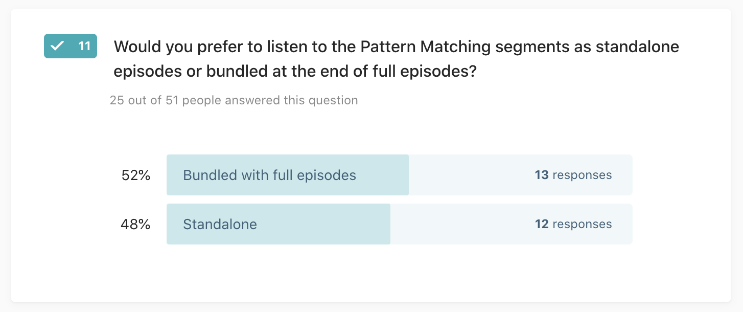 "Image of survey question and responses. Q: ""Would you prefer to listen to the Pattern Matching segments as standalone episodes or bundled at the end of full episodes?"" A: 52% Bundled with full episodes, 48% Standalone"
